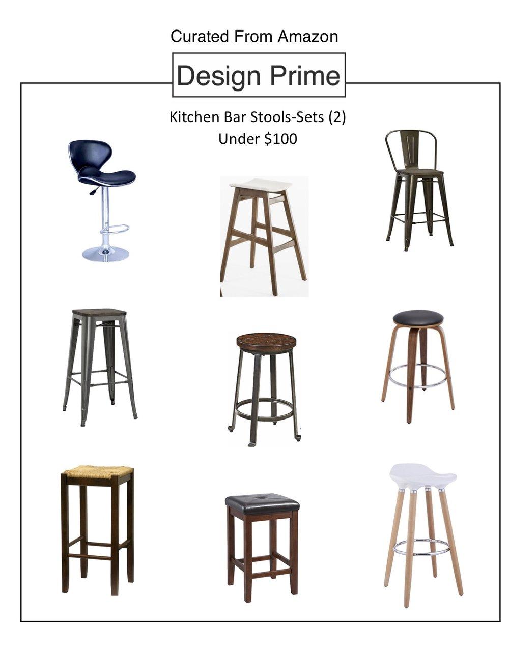Blog Design Prime