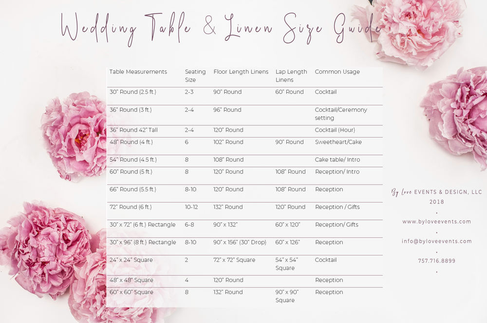 wEDDING LINEN SIZE GUIDE - #BYLOVERESOURCES