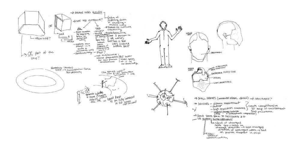 Design Process -