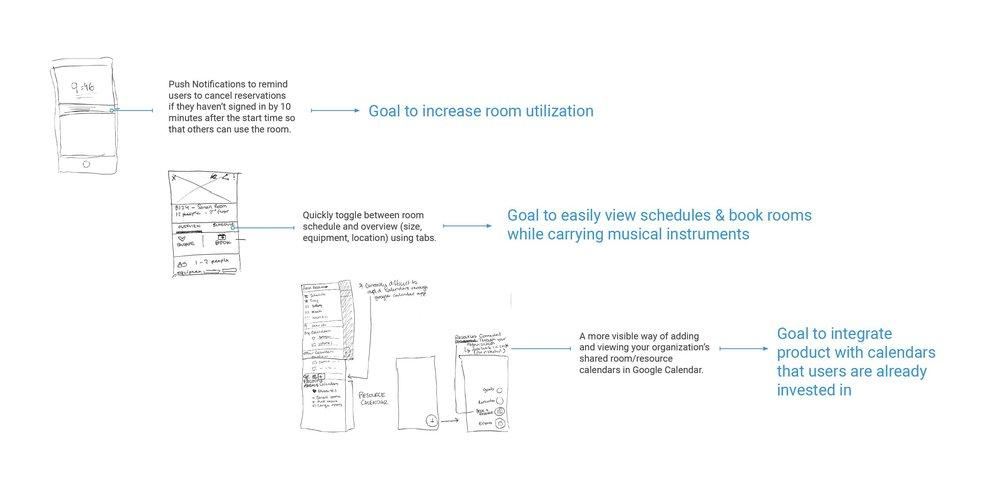 music-goalevaluation.JPG