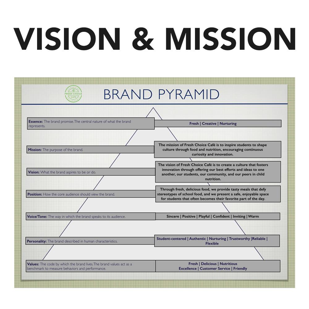 FC-VISION-MISSION.png