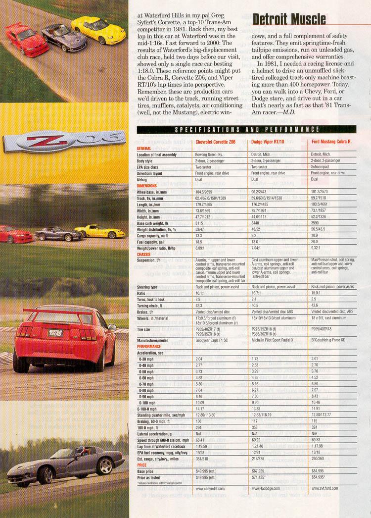 2000-ford-mustang-cobra-r-vs-corvette-z06-vs-viper-rt10-detroit-muscle-2000-k.jpg