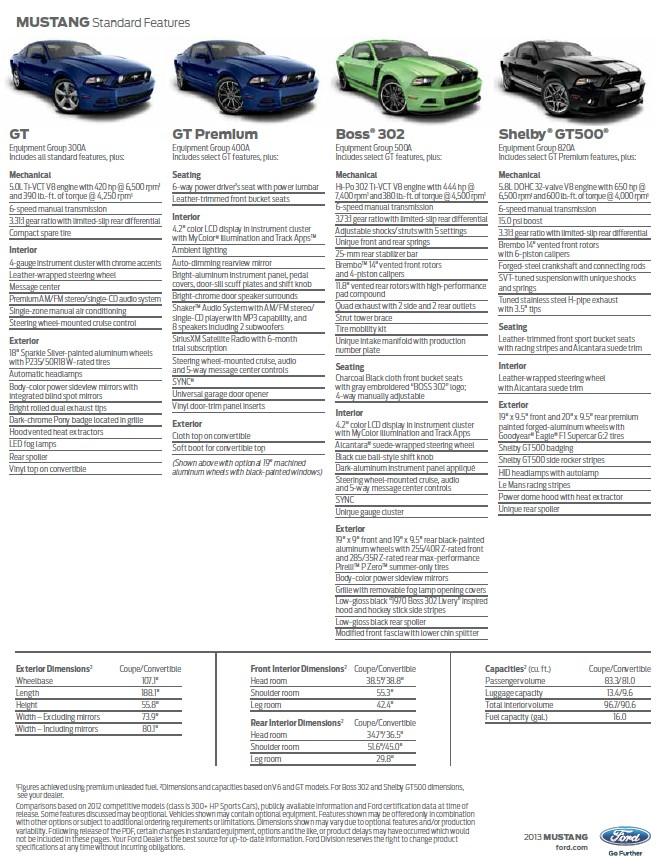 2013-ford-mustang-brochure-19.jpg