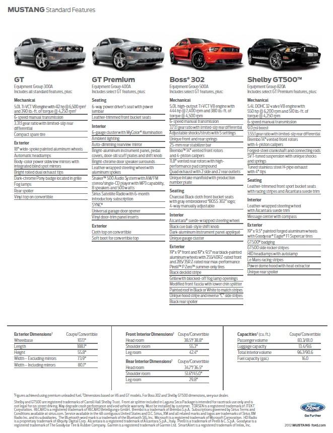 2012-ford-mustang-brochure-18.jpg