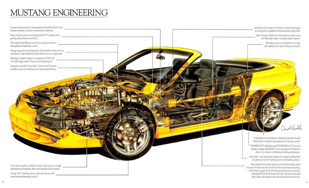 1995-ford-mustang-brochure-07.jpg