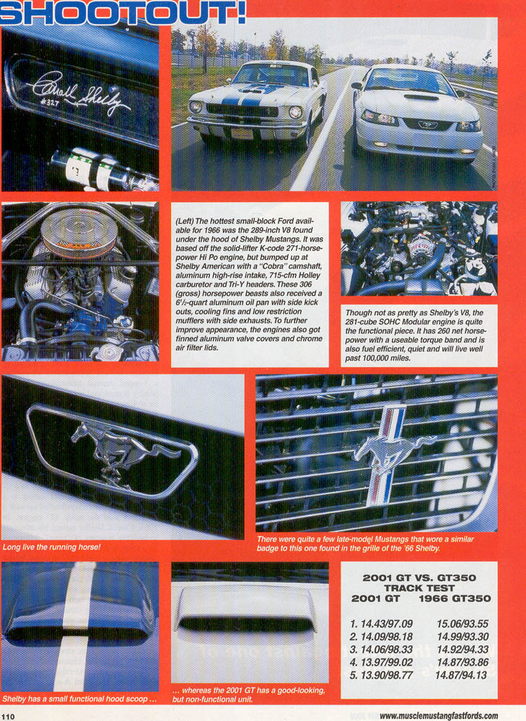 2001-ford-mustang-gt-vs-1966-shelby-gt350-shootout-03.jpg