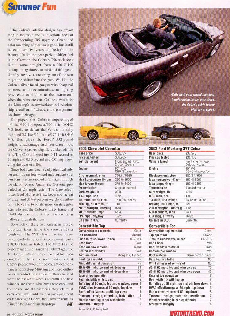 2003-ford-mustang-svt-cobra-vs-chevrolet-corvette-04.jpg