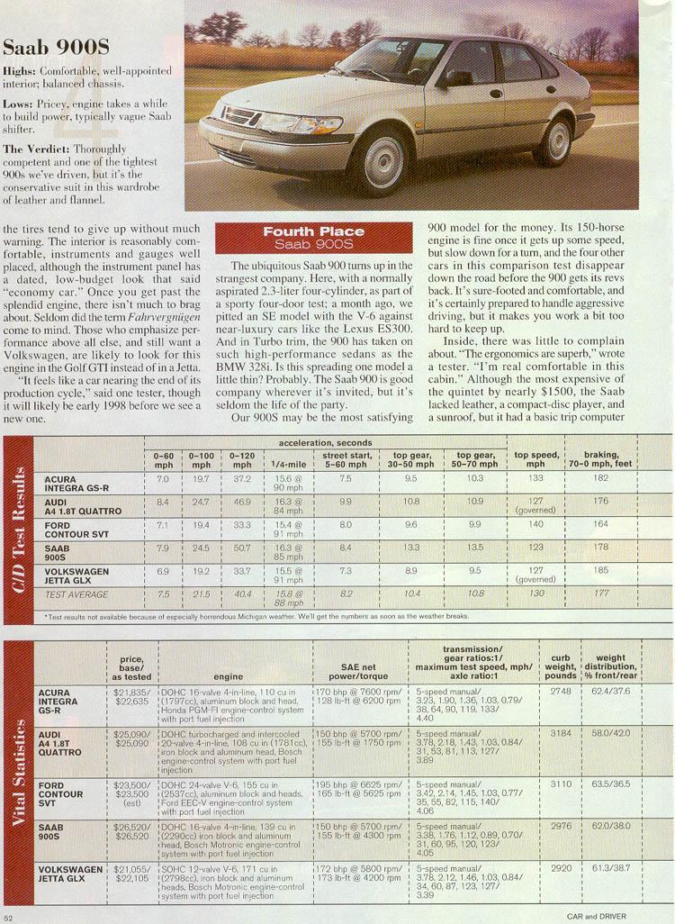 1998-ford-contour-svt-vs-competition-05.jpg