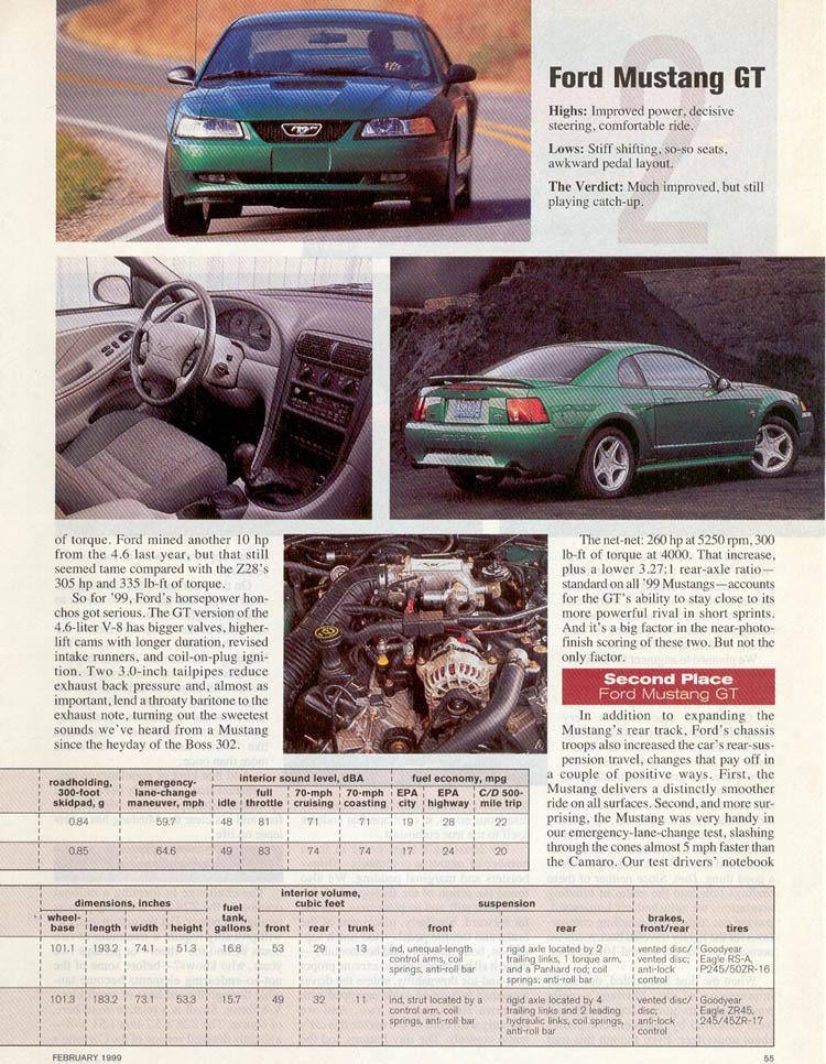 1999-ford-mustang-gt-vs-chevrolet-camaro-z28-04.jpg