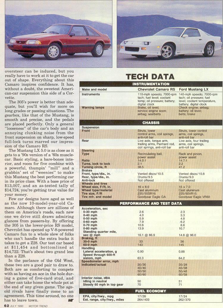 1990-ford-mustang-lx-vs-chevrolet-camaro-rs-08.jpg