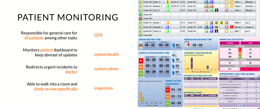 constellation_patientmonitering.jpg
