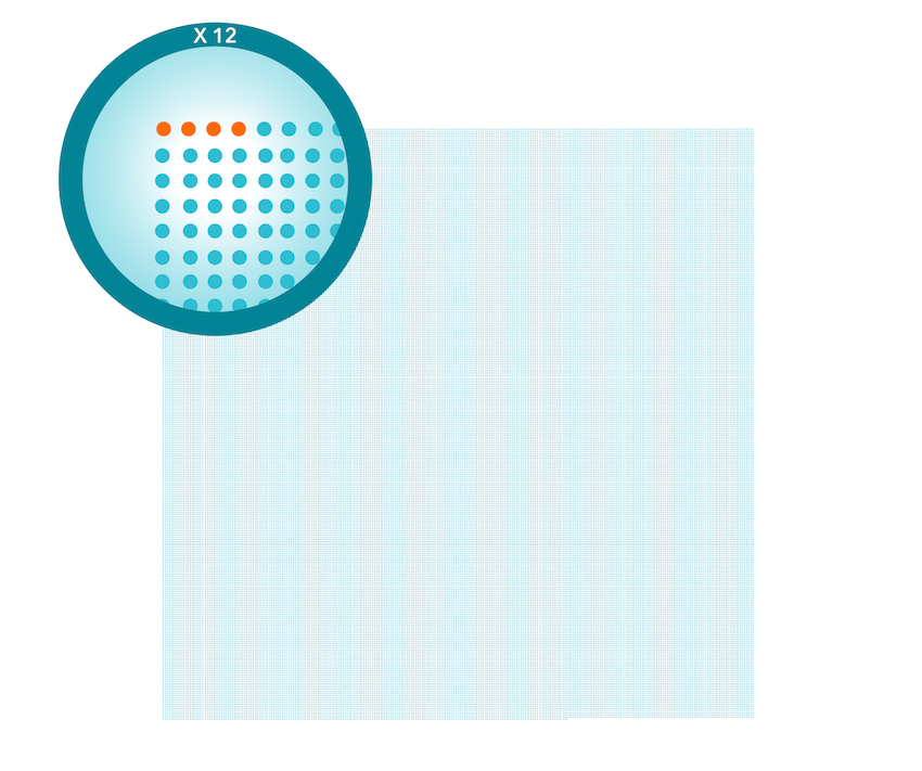 Each dot illustrates one of the 80,000 hours in your career. If you could make your career just 1% more impactful, or 1% more enjoyable, it would be worth spending up to 1% of your career figuring out how to do so. That's 800 hours – five months of full-time work. Fortunately, this guide only takes about 4.