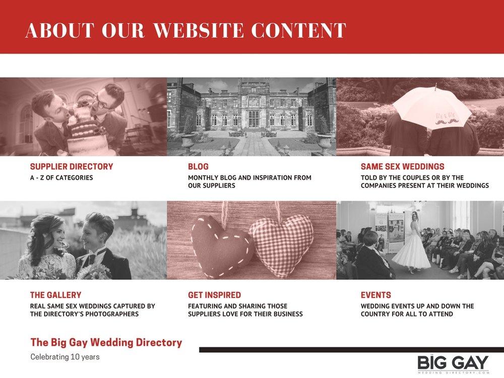 Gay blog directory