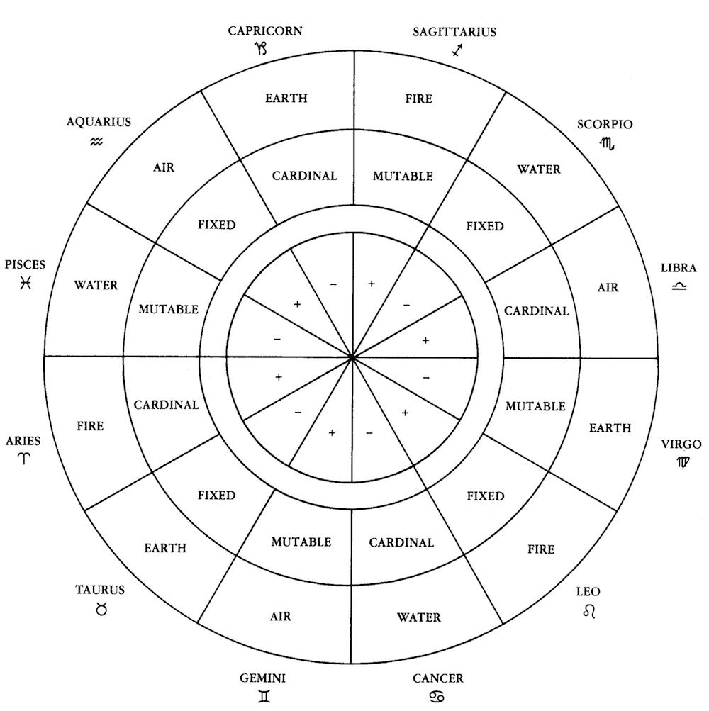 label-wheel.png