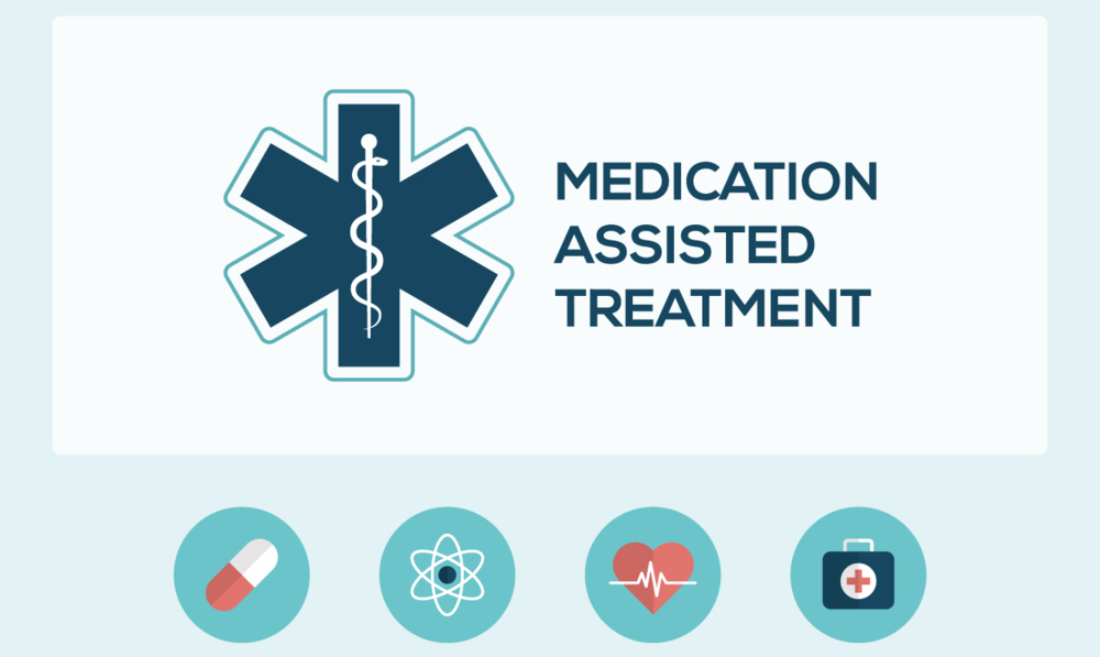 medication assisted therapy