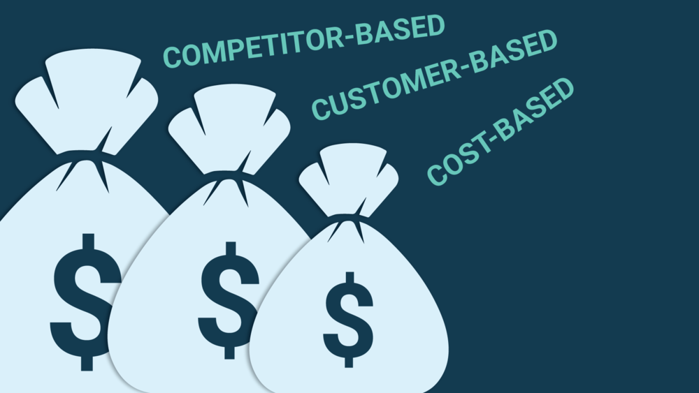 business-pricing-strategies-by-competera.png
