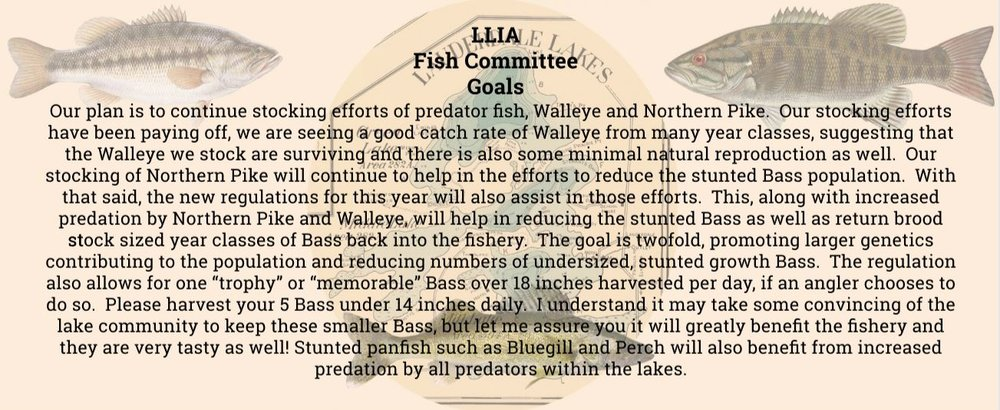 LLIA_Fishing_Regs_Side2.JPG