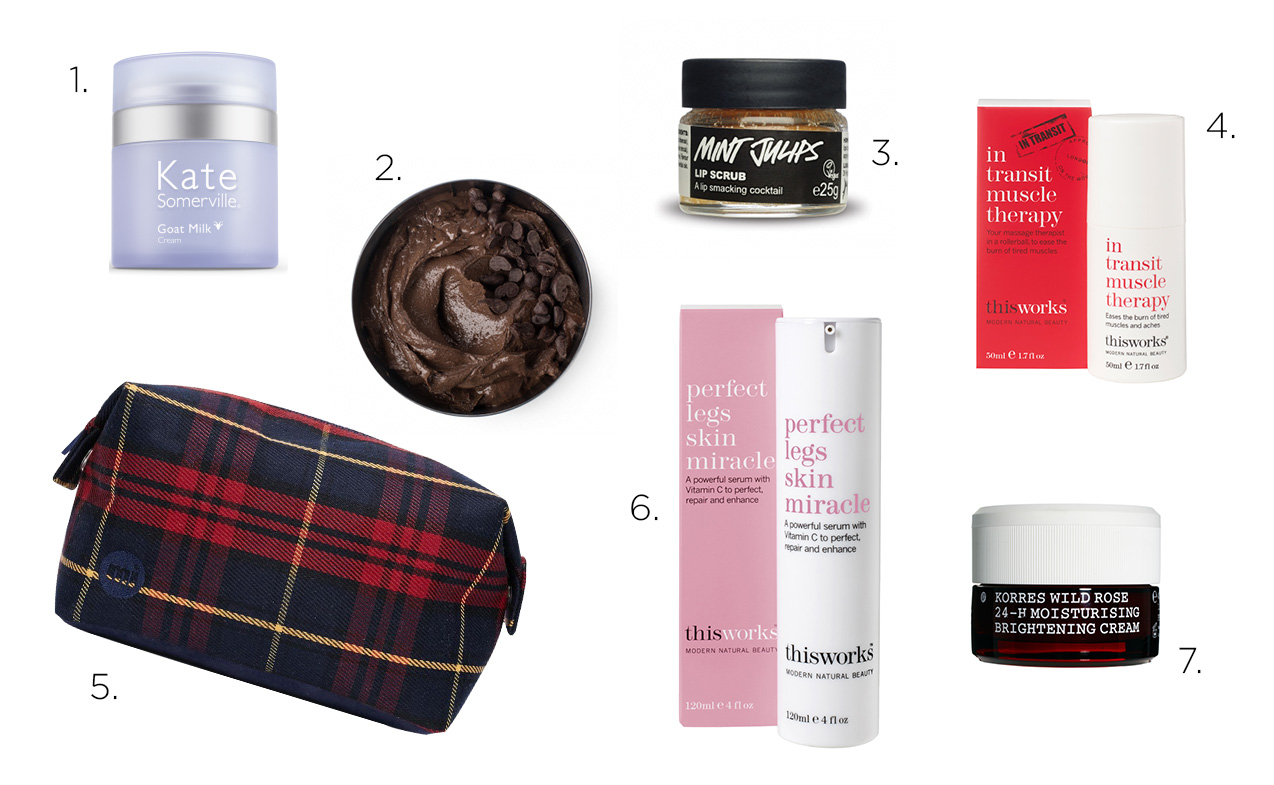 Skincare Wishlist | Emma Louisa