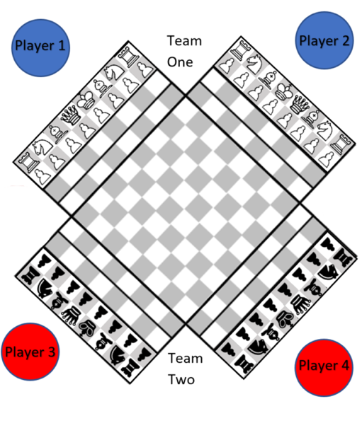Figure 2 - Set up For Standard Play - Team Play