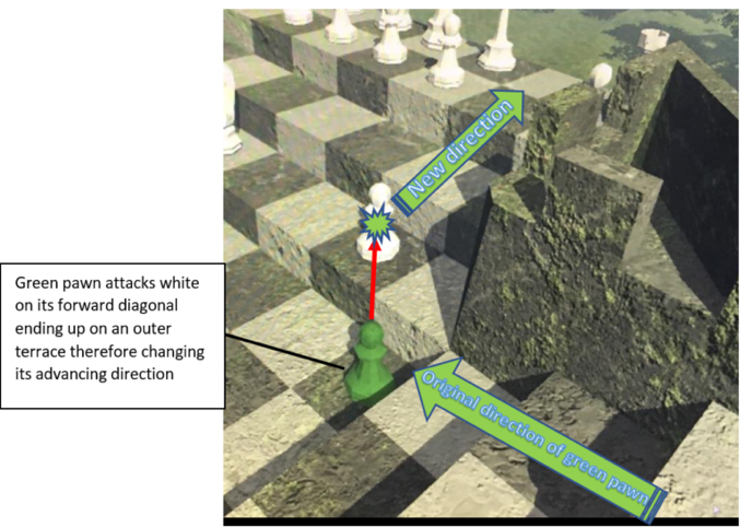 Figure 5 - Green Pawn attacks White on its forward diagonal to land on terrace