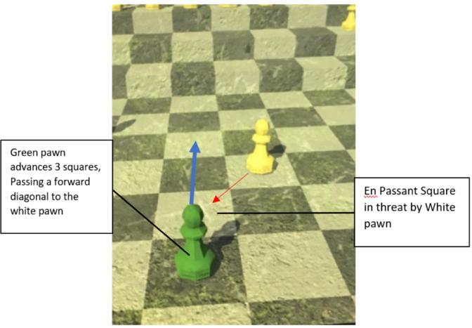Figure 6 - En Passant Capture