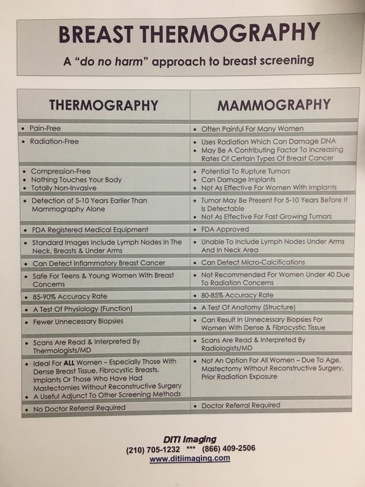 thermographymammogramcomparison.jpg