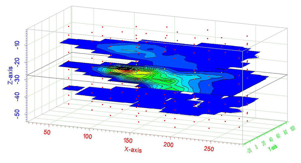 geostatisticsdata2.jpg