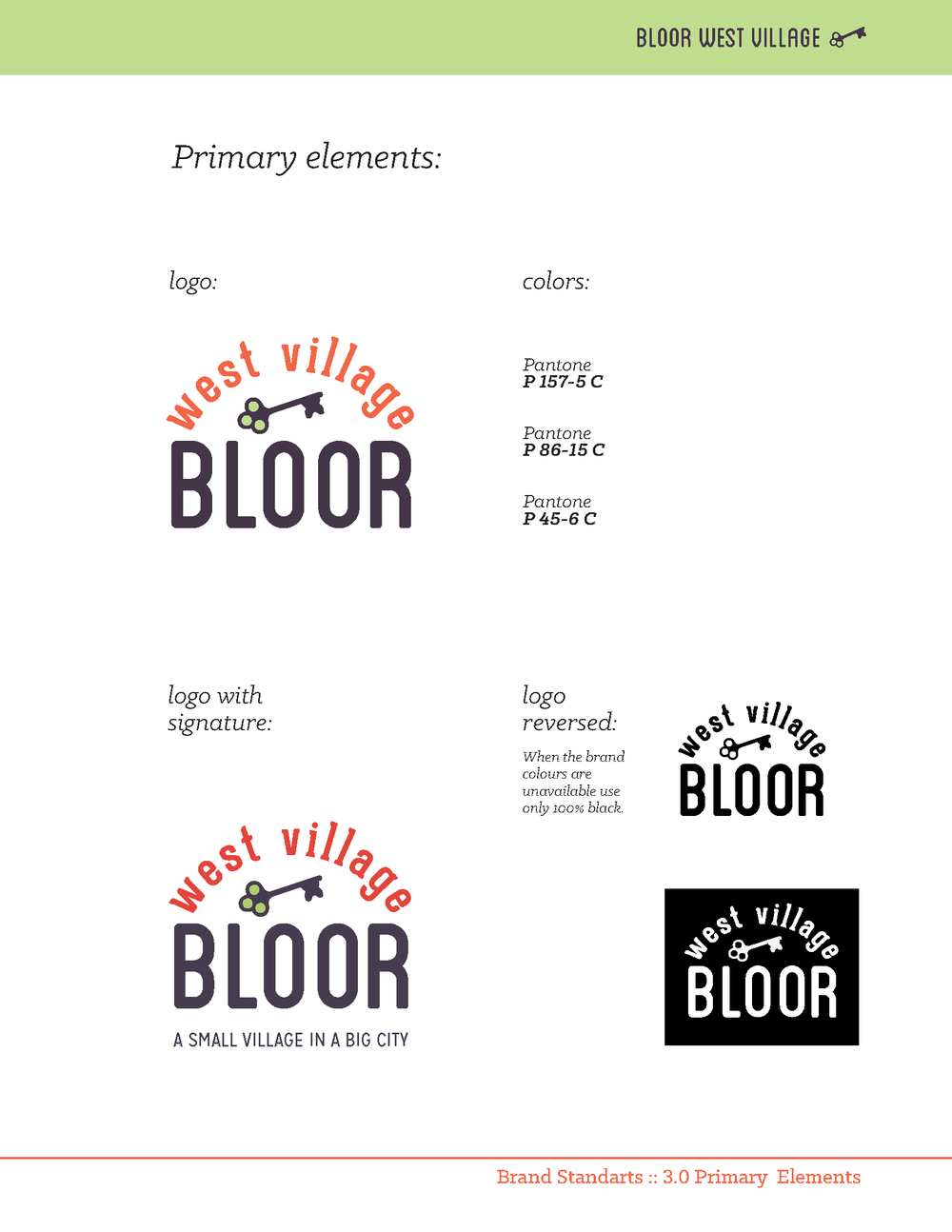Telenso_N_Bloor_Manual_Page_07.png