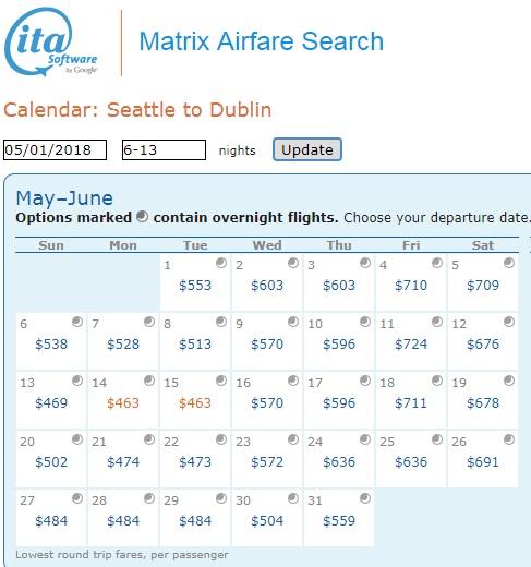 Dublin Dates.jpg