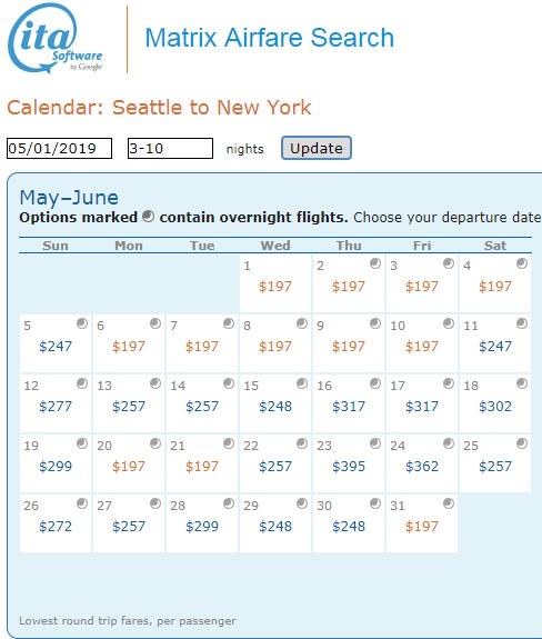 New York Dates.jpg