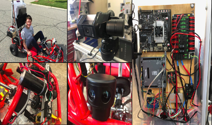 Figure I2. Physical Vehicle Images.  (a) Overview, (b) camera and mount, (c) steering system, (d) LIDAR sensor, and (e) electronics board.
