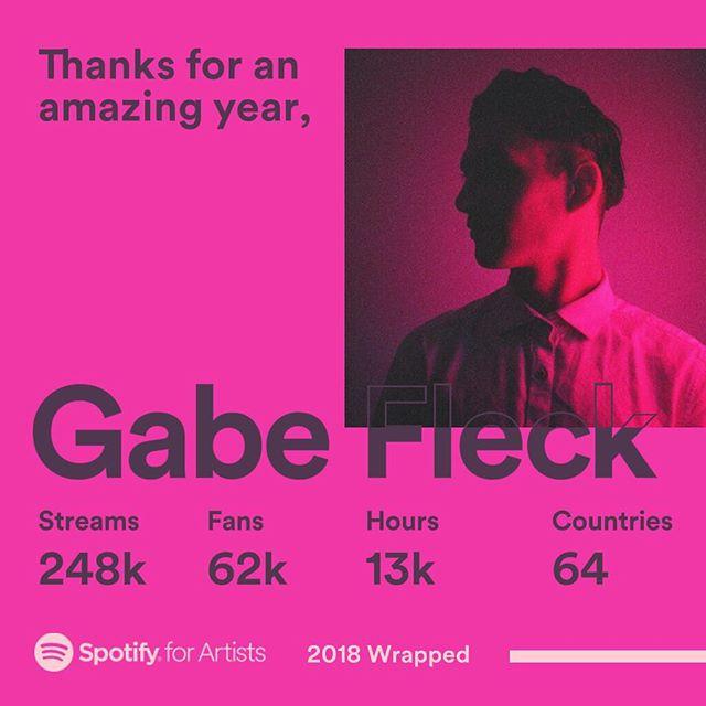What a year it's been guys. I'm always thankful you've stuck with me through the peaks and valleys of activity. This was definitely my biggest year to date in terms of plays but more importantly it was my biggest year of learning my fan base. Love you guys more than you know and always will ❤️ (swipe to see the guilty pleasures I listened to this year)