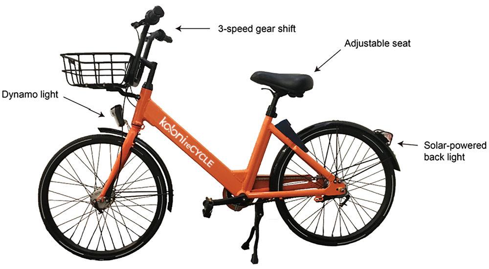 Spin Bike - Koloni Logo copy.jpg