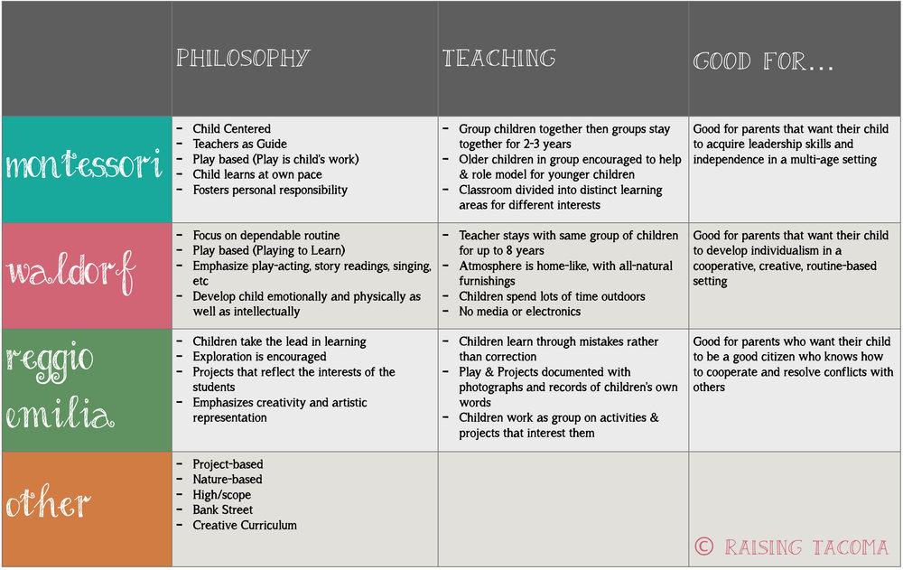 preschool_philosophies.jpg
