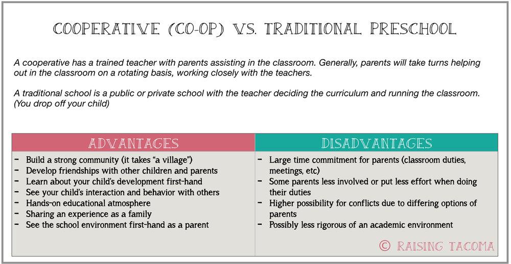 preschool_coop-traditional.jpg