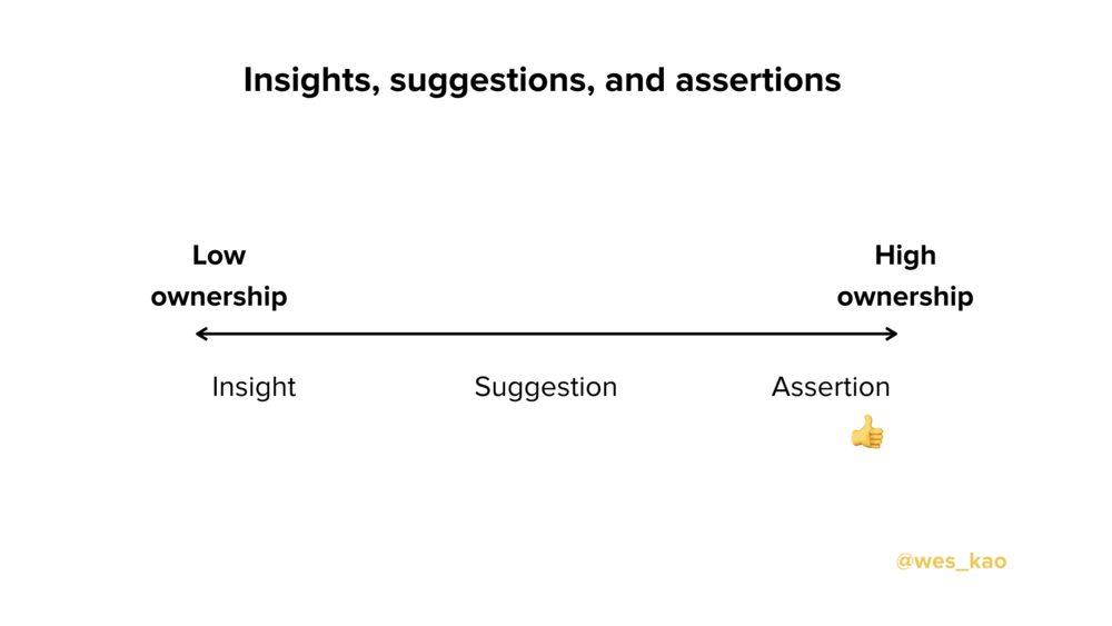 graphic_insights suggestions assertions_wes kao.001.png