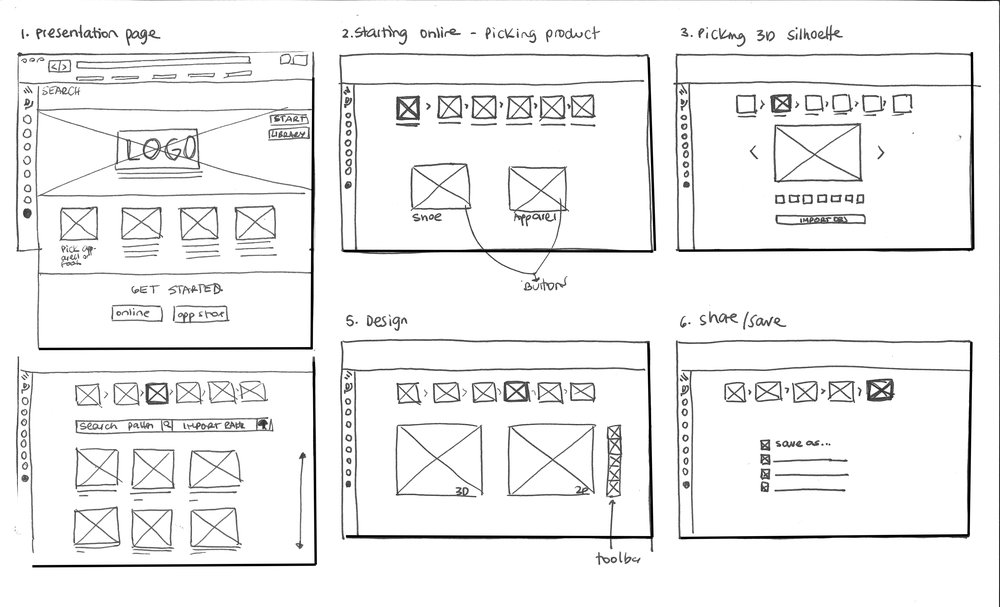 High-level wireframes of the app for desktop and tablet
