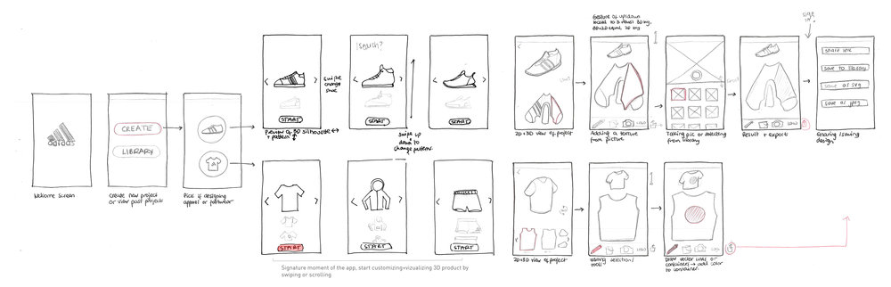 Mobile experience for different routes of designing apparel (simple object) vs. shoes (more complex) and how to edit each part of the object.