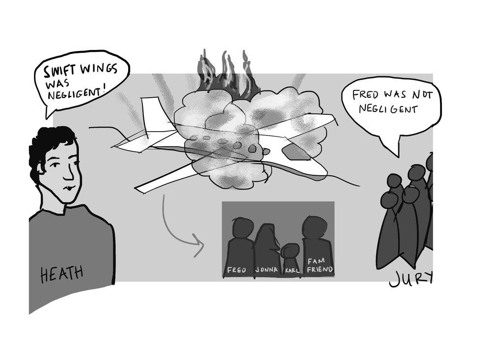 Heath v. Swift Wings