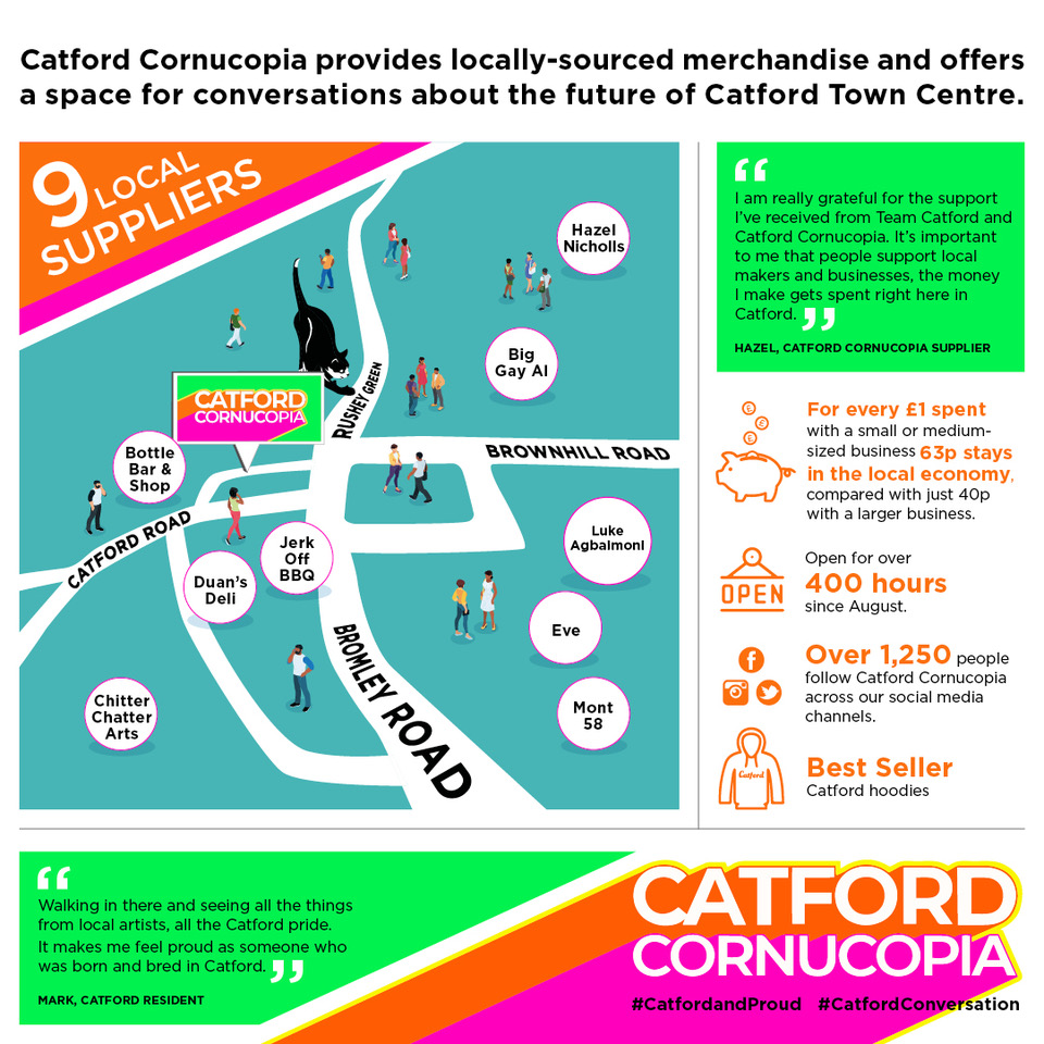Catford Cornucopia Infographic.jpeg