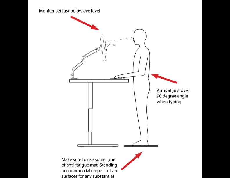 Information Seattle Standing Desks