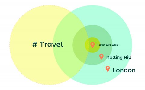 Travel-vs-London-480x297.jpg