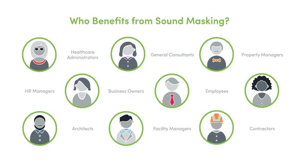 dancker_Sound Masking__Page_17.jpg