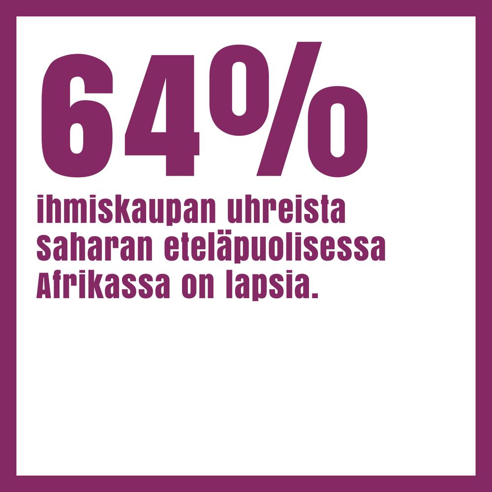 64-prosenttia-lapsia-tekstipohjainen.png