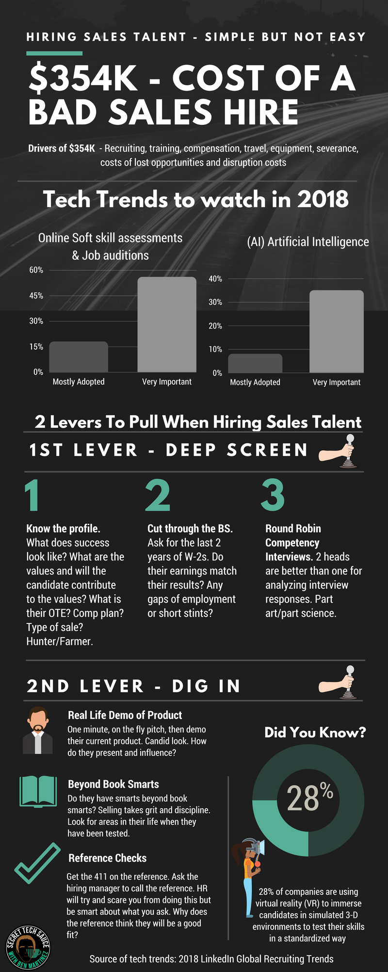 Hiring Sales Talent - Simple But Not Easy