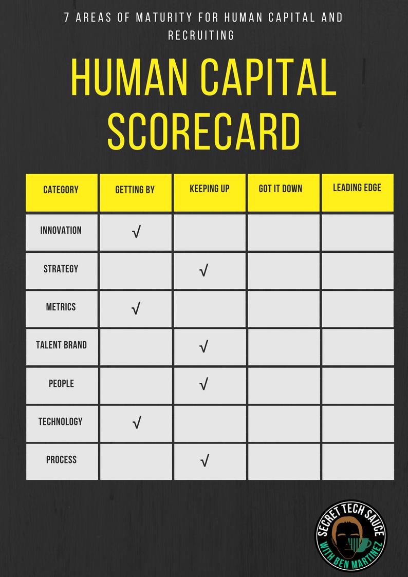 hcm maturity scorecard.png
