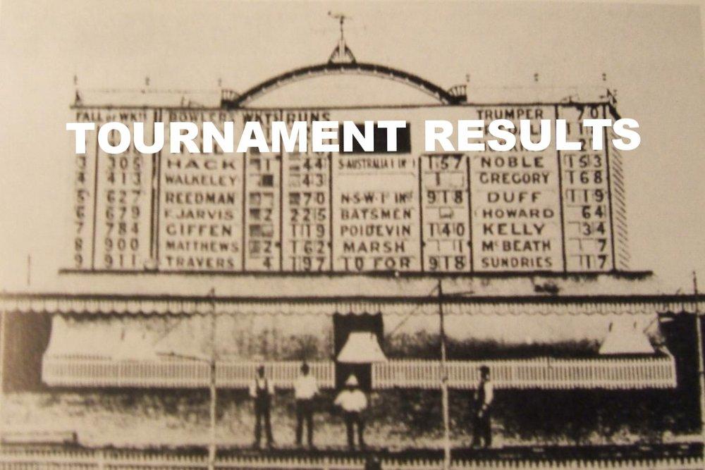 Scg_scoreboard_1900.jpg