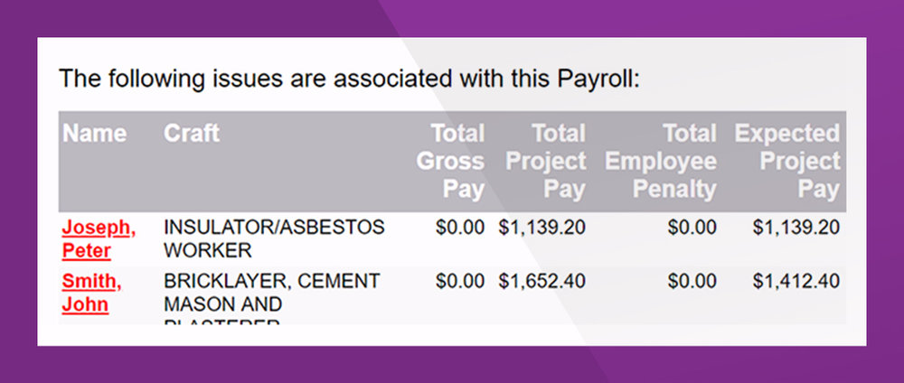 - Receive alerts to payroll submissions that are inconsistent with the wage decisions and calculate penalties for contractors whose payrolls fail the audit. Delinquencies are reduced with automated email reminders sent to contractors.