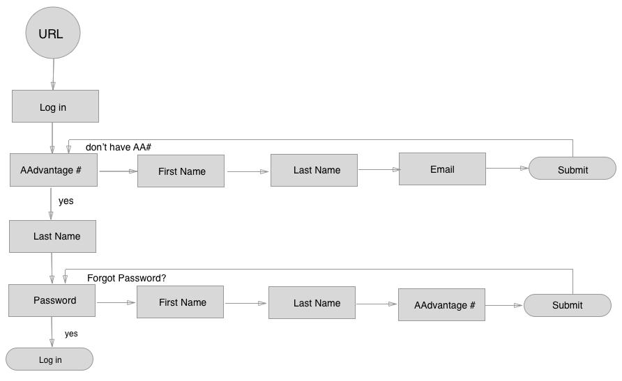 Taskflow 1.png