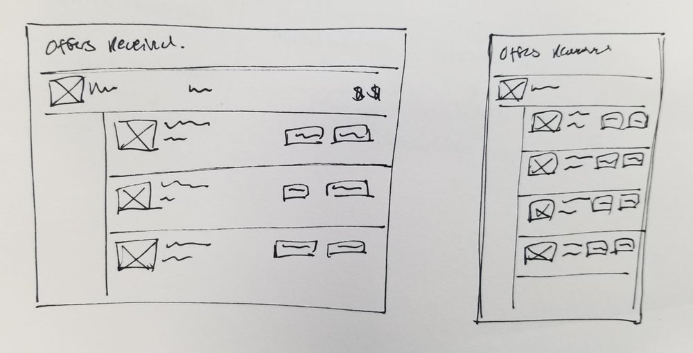 "Rapid sketches of the proposed ""manage offers"" page as a web and mobile app."